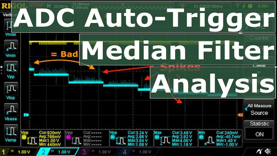 Adc Auto Trigger Median Filter Analysis