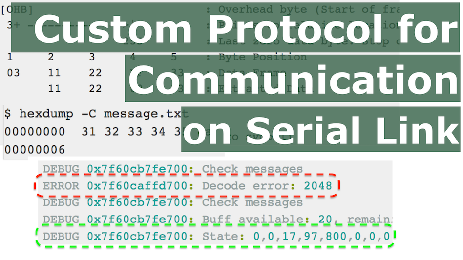 Custom Protocol For Serial Link Communication